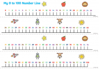 T-N-4417-Numbers-0-100-on-a-Number-Line_ver_2
