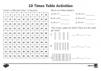 t2-m-286a–10-times-table-worksheet-reversed-order_ver_4