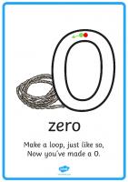 Number Formation – 0