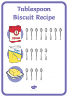 Tablespoon Biscuit Recipe